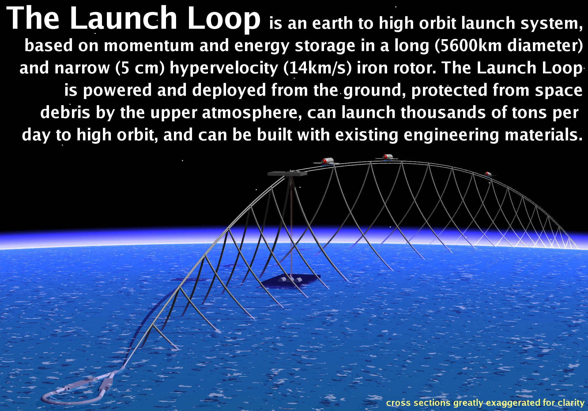 Launch loop picture with intro
